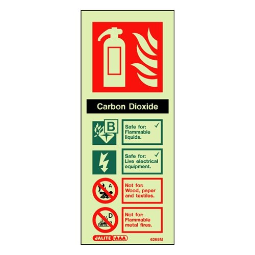 CO2 Fire Extinguisher Wall Sign