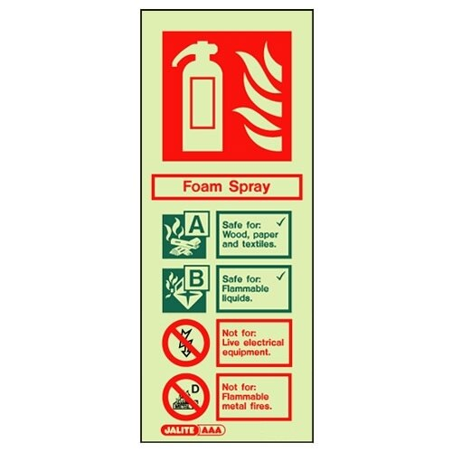 Foam Fire Extinguisher Wall Sign