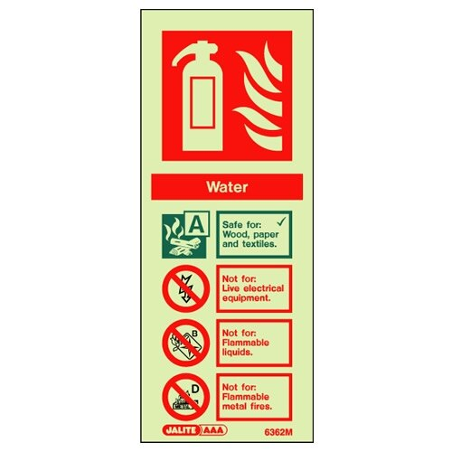 Water Fire Extinguisher Wall Sign