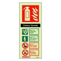 Image of the CO2 Fire Extinguisher Wall Sign