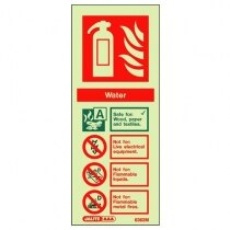 Image of the Water Fire Extinguisher Wall Sign